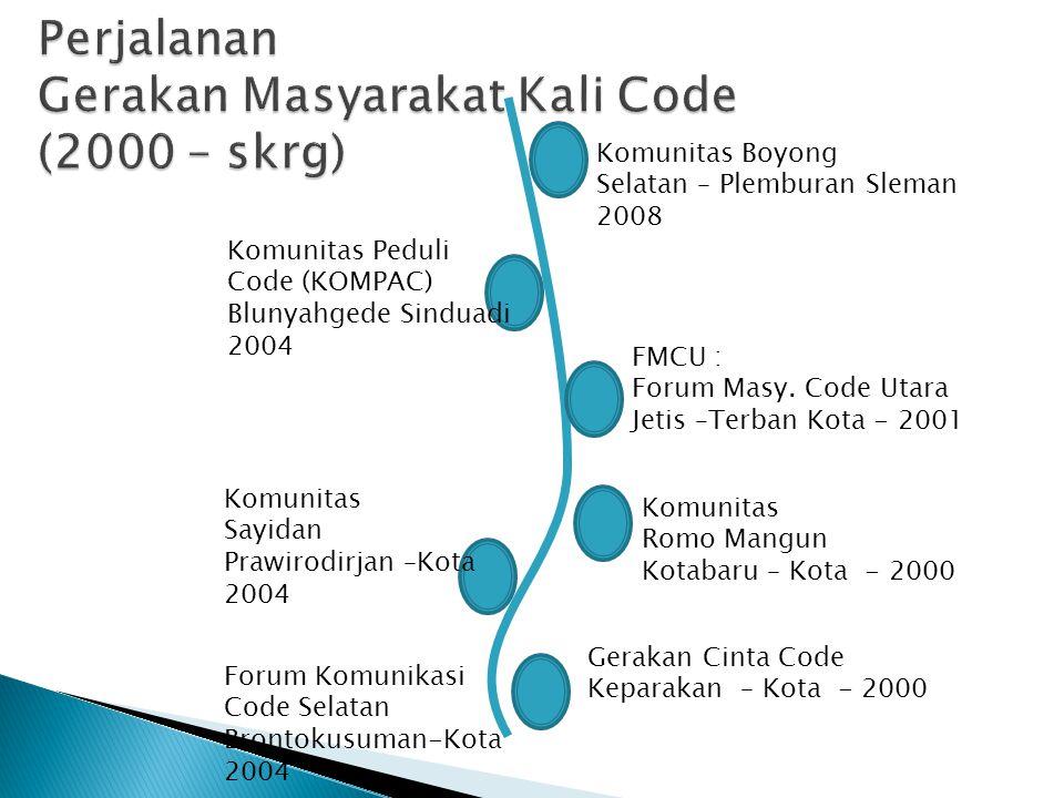Perjalanan Gerakan Masyarakat Kali Code (2000 – skrg)