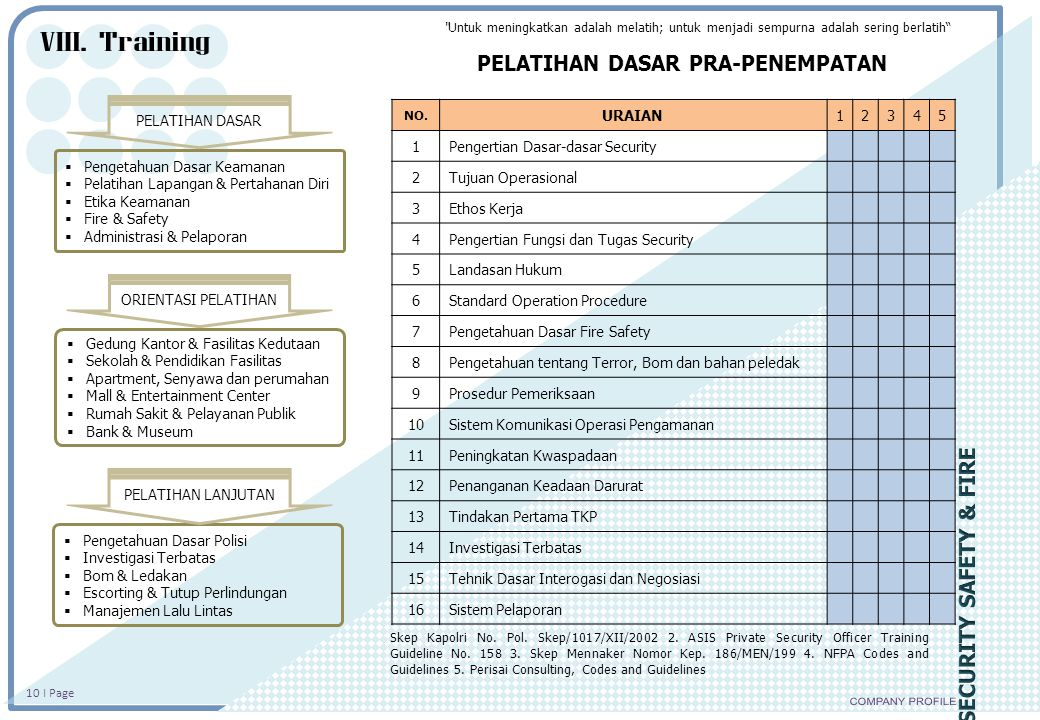 VIII. Training COMPANY PROFILE PELATIHAN DASAR PRA-PENEMPATAN