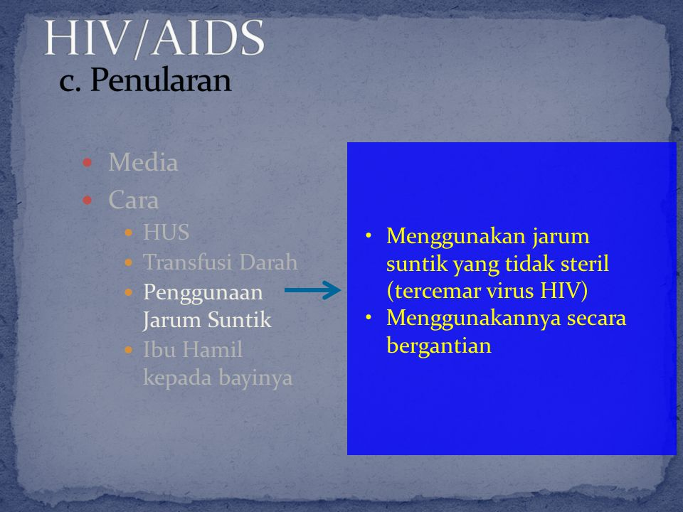 HIV/AIDS c. Penularan Media Cara HUS