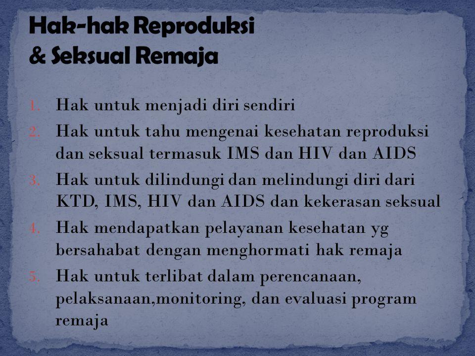 Hak-hak Reproduksi & Seksual Remaja