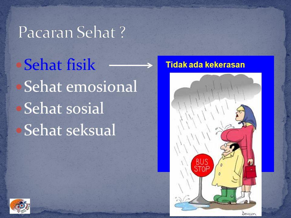 Pacaran Sehat Sehat fisik Sehat emosional Sehat sosial Sehat seksual