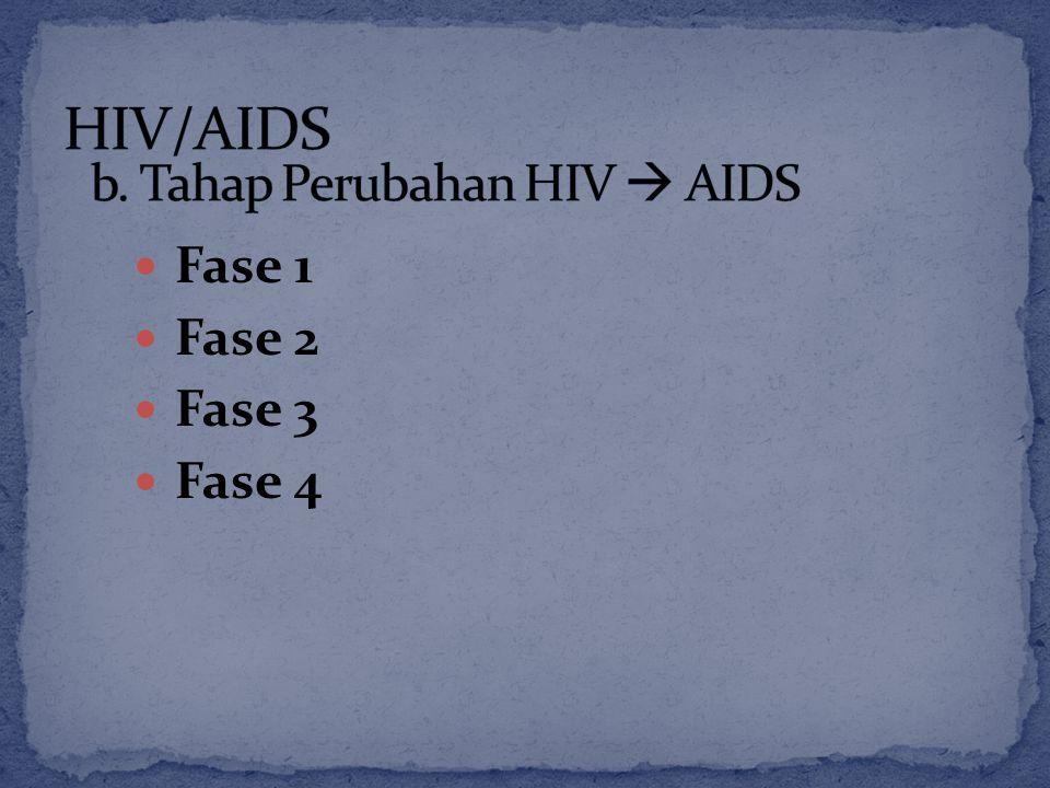 HIV/AIDS b. Tahap Perubahan HIV  AIDS