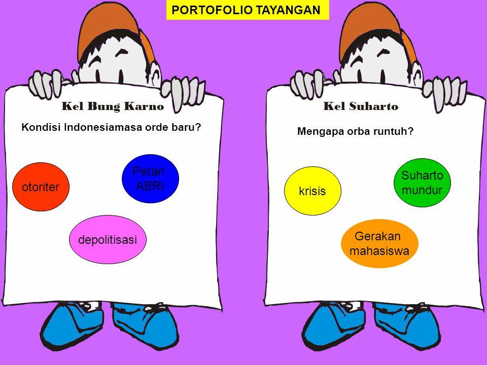 Kel Bung Karno PORTOFOLIO TAYANGAN Kel Suharto Peran ABRI Suharto