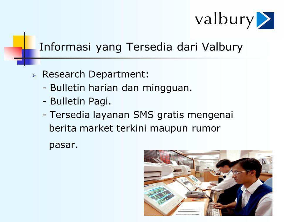 Informasi yang Tersedia dari Valbury