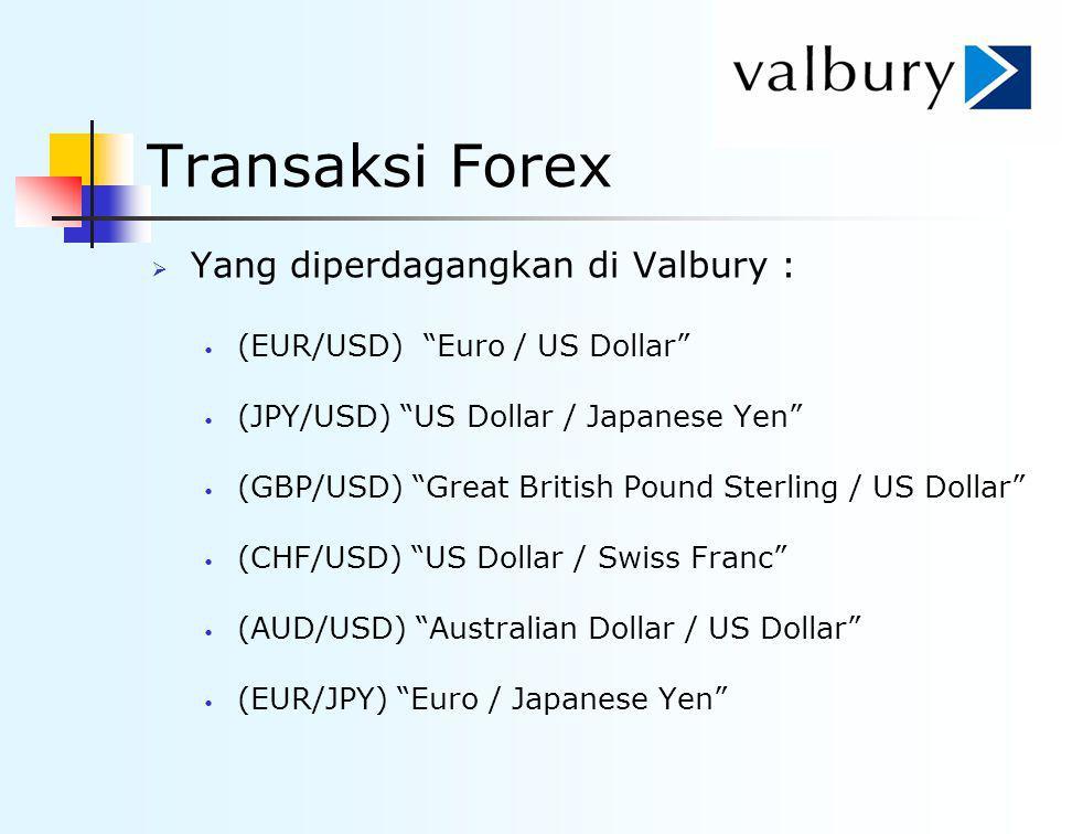 Transaksi Forex Yang diperdagangkan di Valbury :
