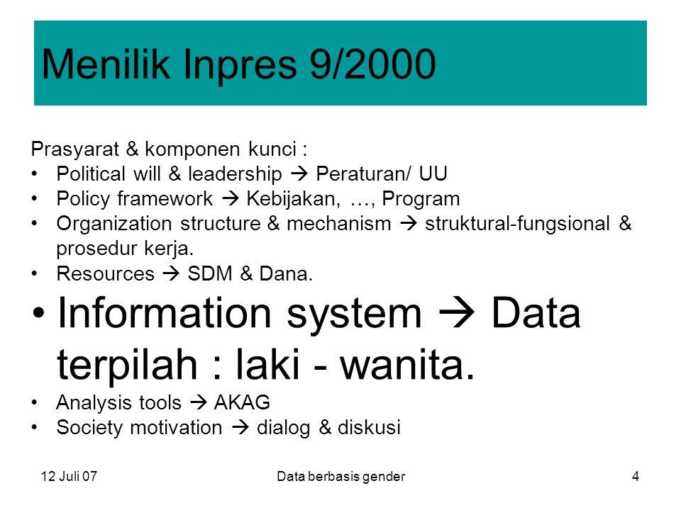 Information system  Data terpilah : laki - wanita.