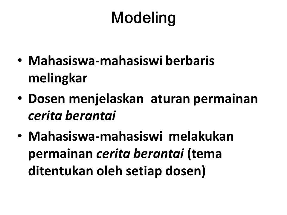 Modeling Mahasiswa-mahasiswi berbaris melingkar