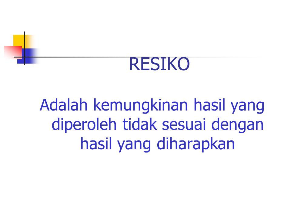 RESIKO Adalah kemungkinan hasil yang diperoleh tidak sesuai dengan hasil yang diharapkan