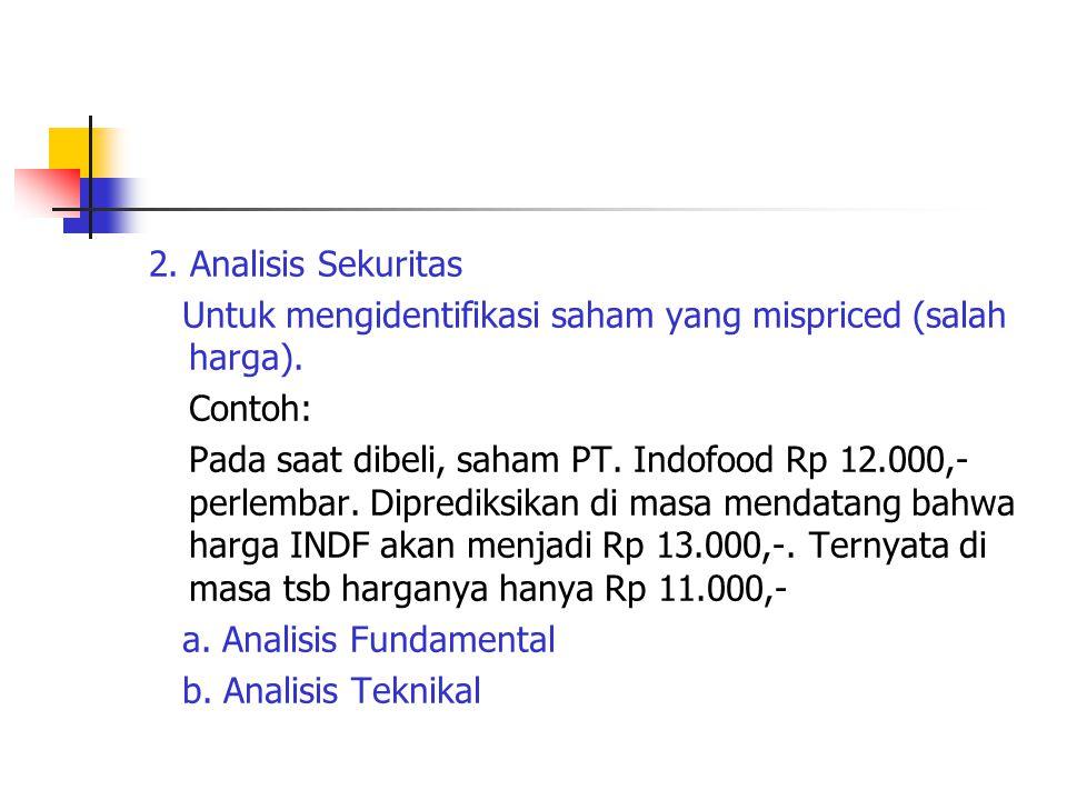 2. Analisis Sekuritas Untuk mengidentifikasi saham yang mispriced (salah harga). Contoh: