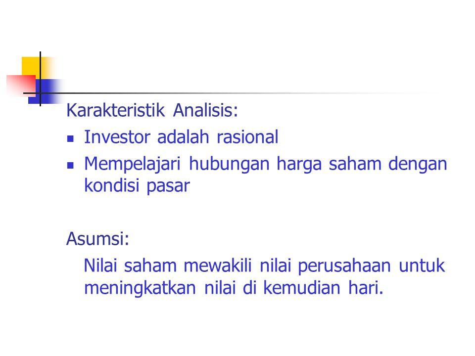 Karakteristik Analisis: