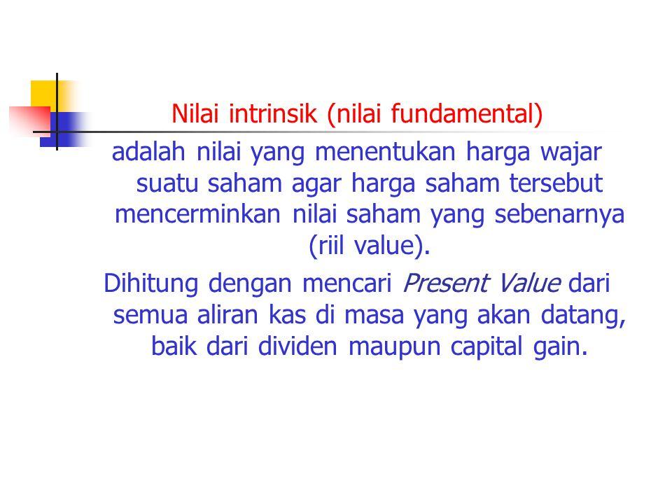 Nilai intrinsik (nilai fundamental)