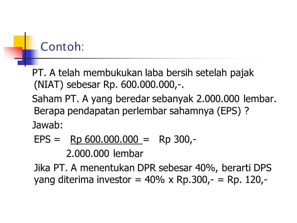 Contoh: PT. A telah membukukan laba bersih setelah pajak (NIAT) sebesar Rp. 600.000.000,-.