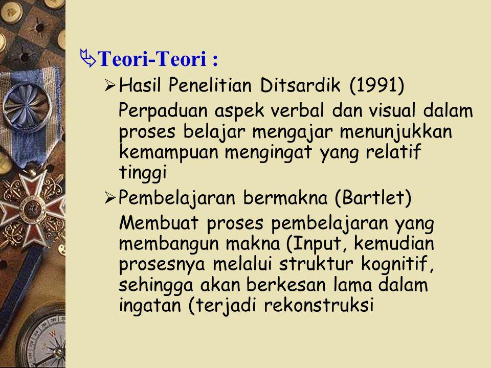 Teori-Teori : Hasil Penelitian Ditsardik (1991)