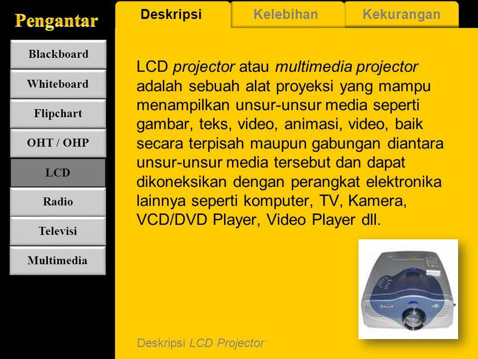 Deskripsi LCD Projector