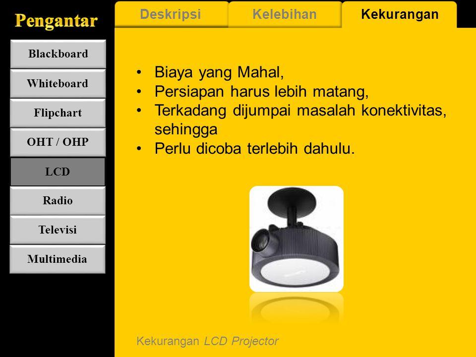 Kekurangan LCD Projector