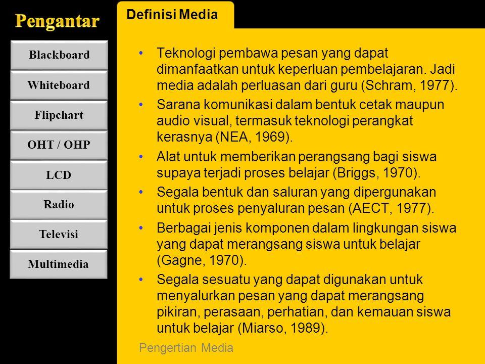 Pengantar Definisi Media