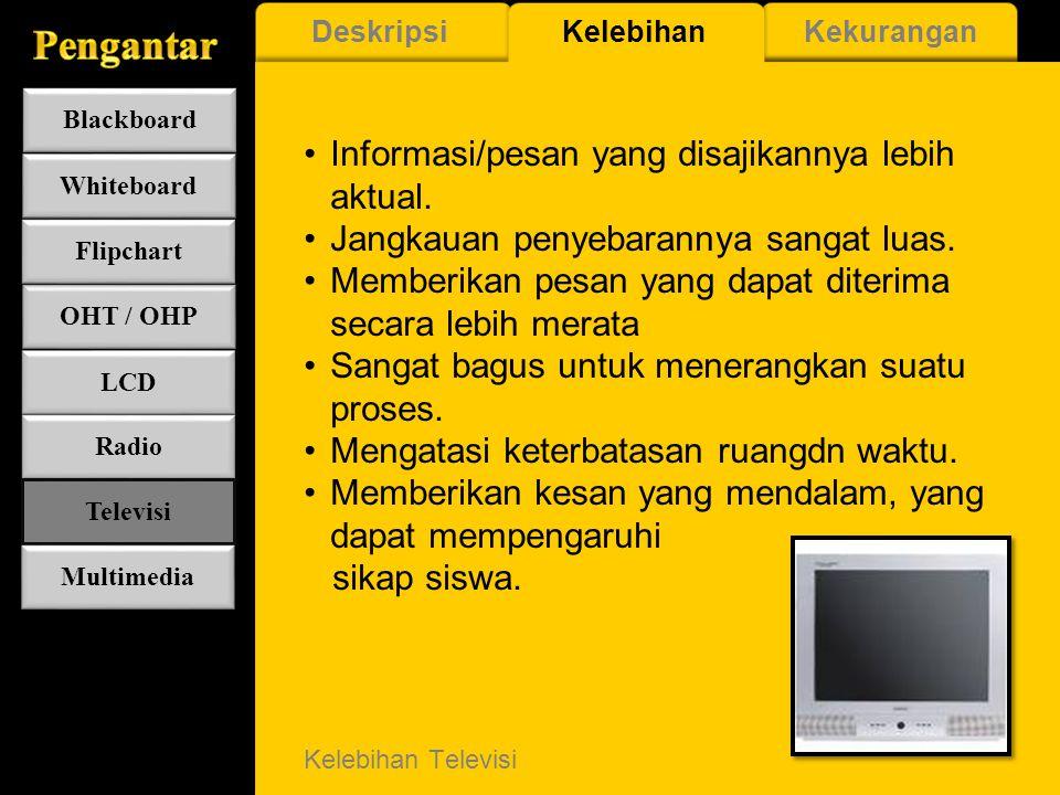 Pengantar Informasi/pesan yang disajikannya lebih aktual.