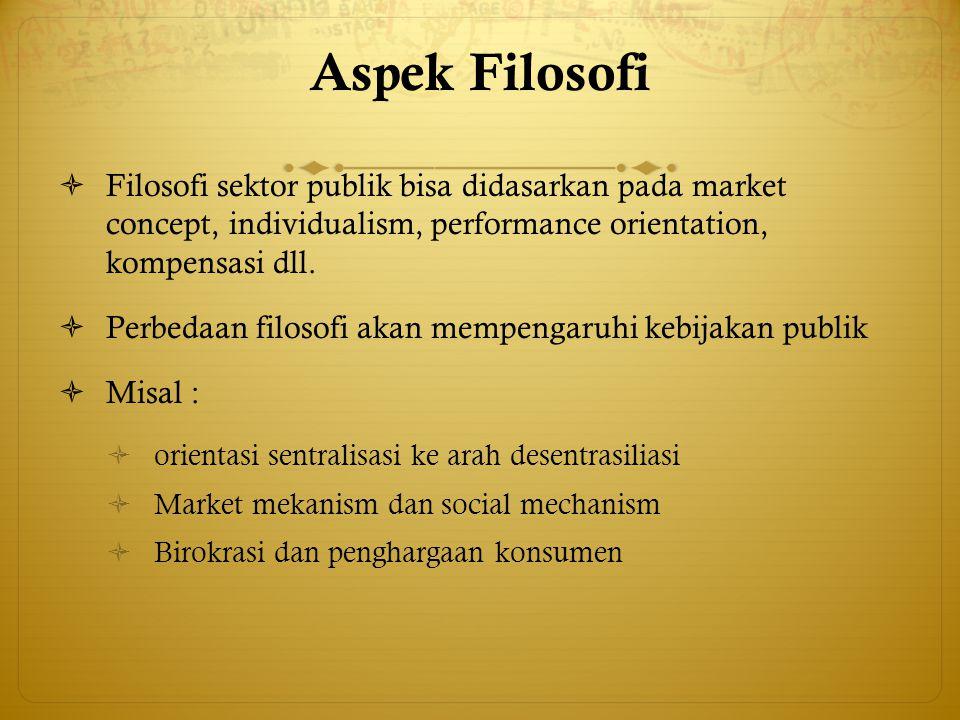 Aspek Filosofi Filosofi sektor publik bisa didasarkan pada market concept, individualism, performance orientation, kompensasi dll.