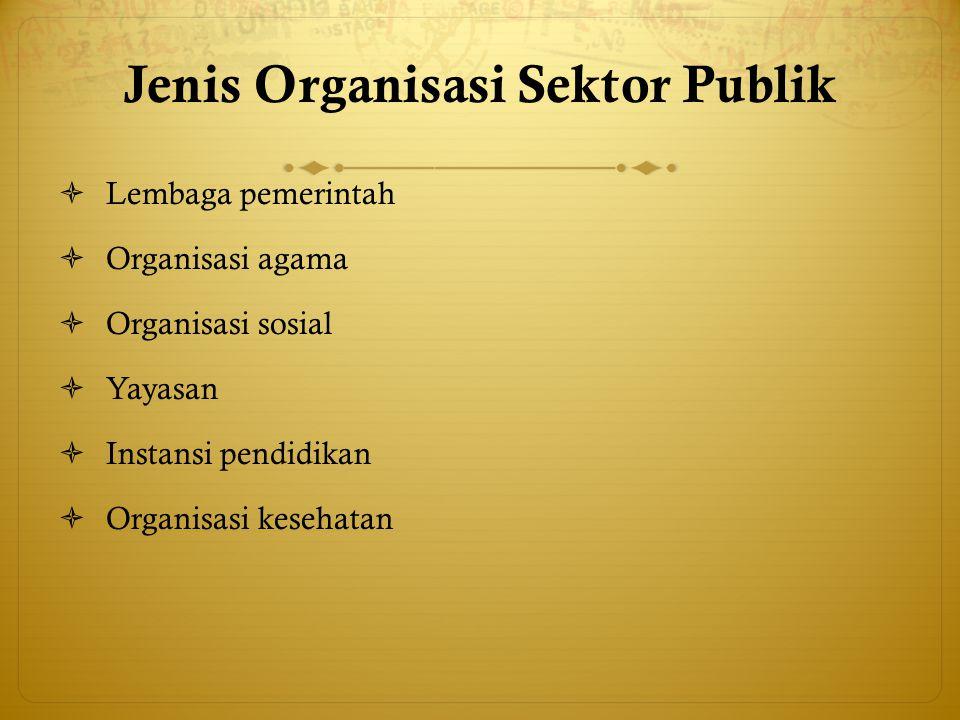 Jenis Organisasi Sektor Publik