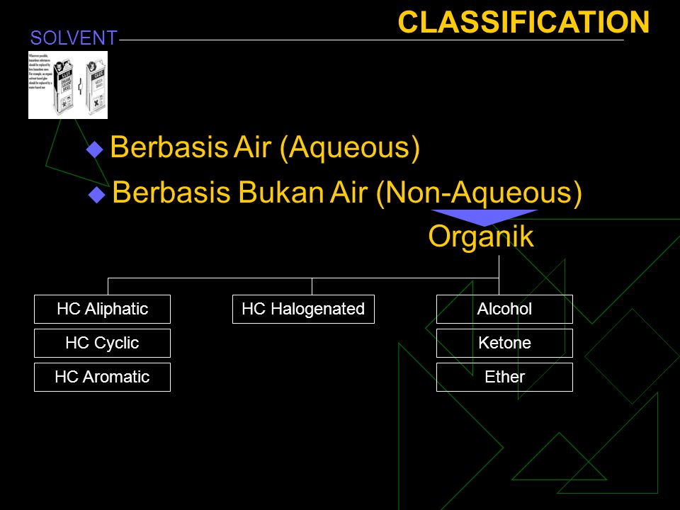 Berbasis Air (Aqueous)