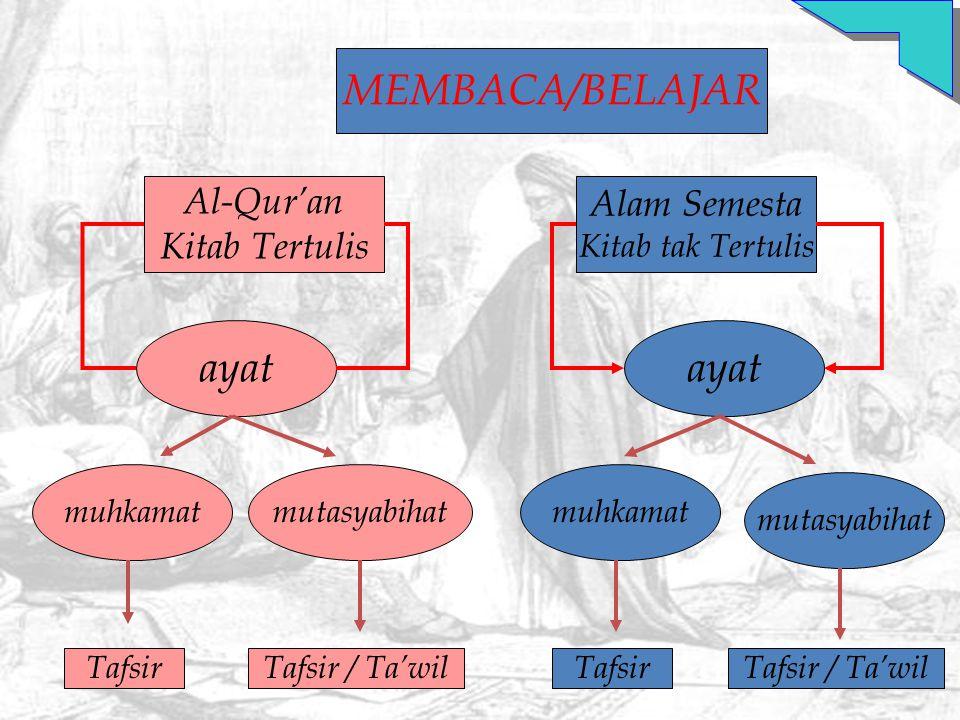 MEMBACA/BELAJAR ayat ayat Al-Qur'an Alam Semesta Kitab Tertulis