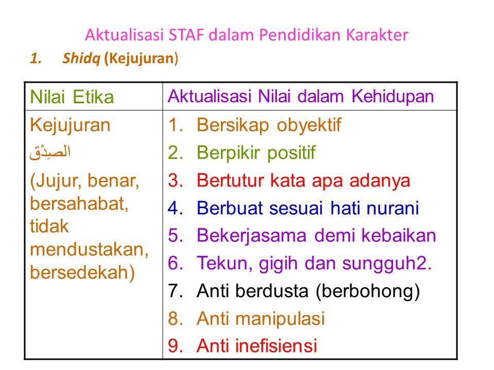 Aktualisasi STAF dalam Pendidikan Karakter