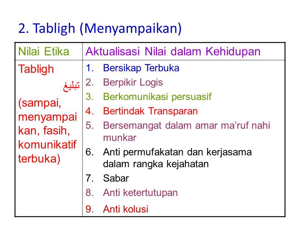2. Tabligh (Menyampaikan)