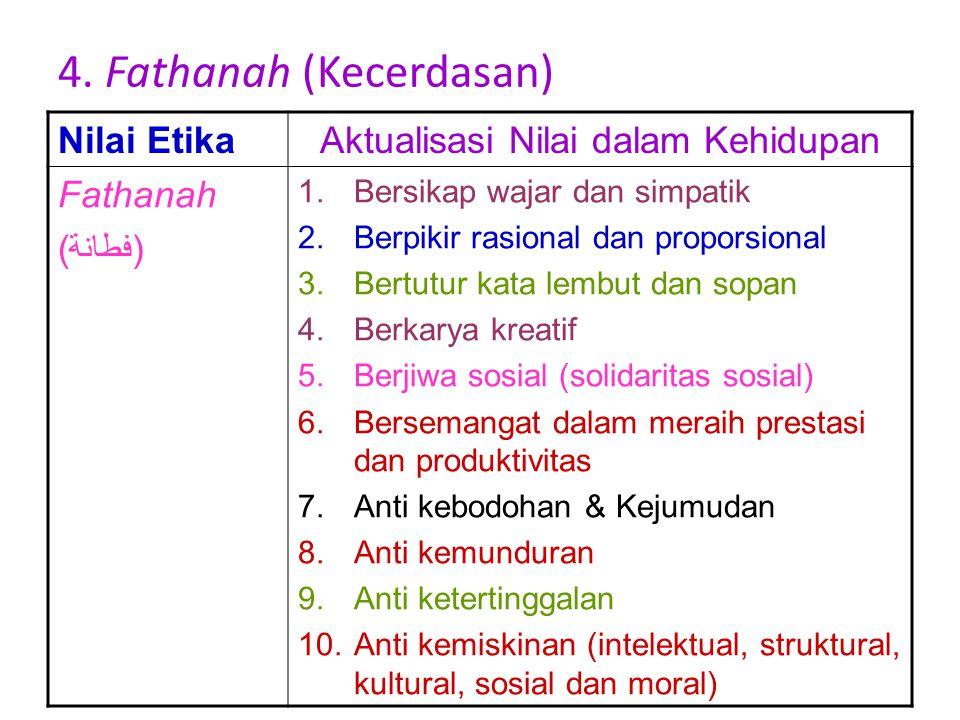 4. Fathanah (Kecerdasan)