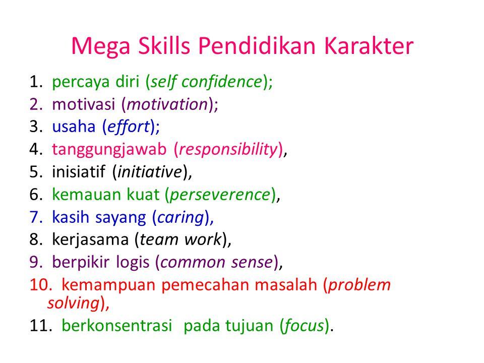 Mega Skills Pendidikan Karakter