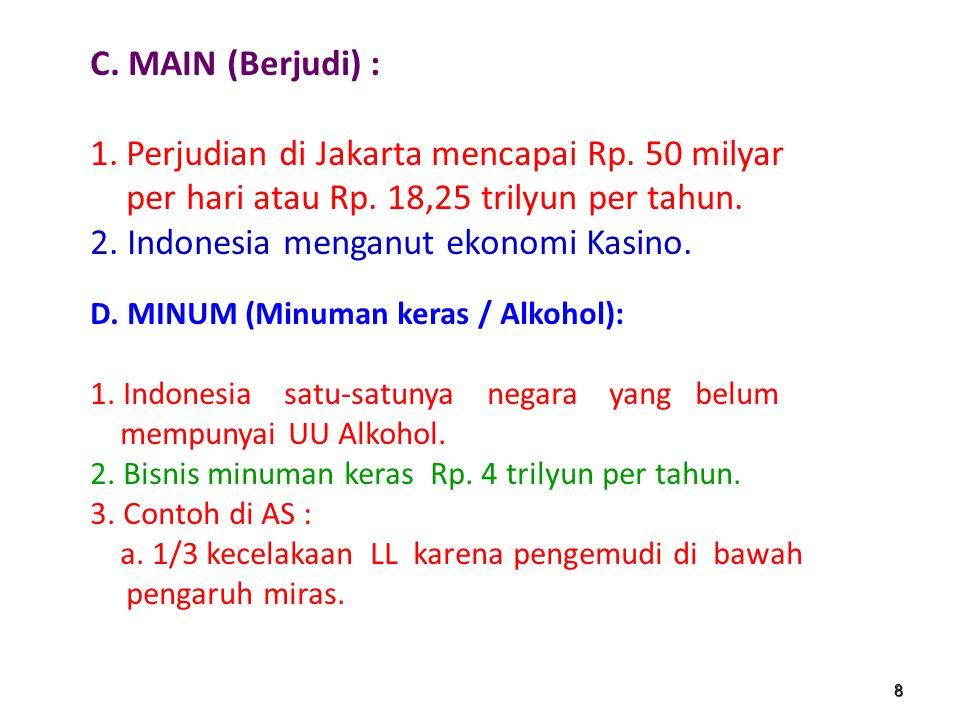 Perjudian di Jakarta mencapai Rp. 50 milyar