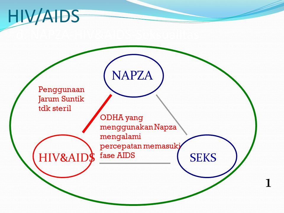 HIV/AIDS d. NAPZA-HIV&AIDS-Seksualitas