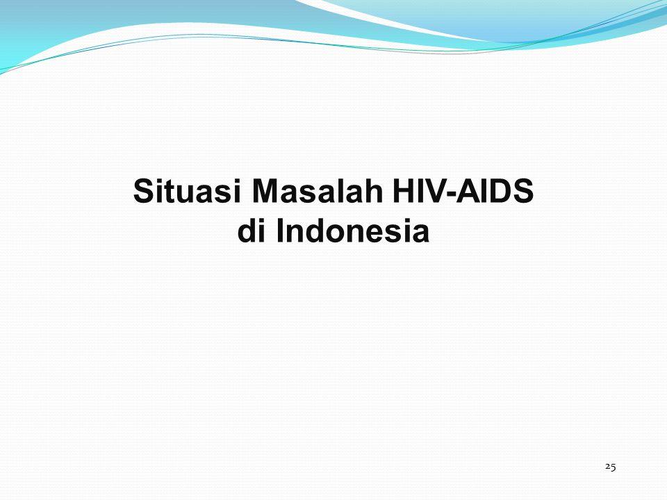 Situasi Masalah HIV-AIDS
