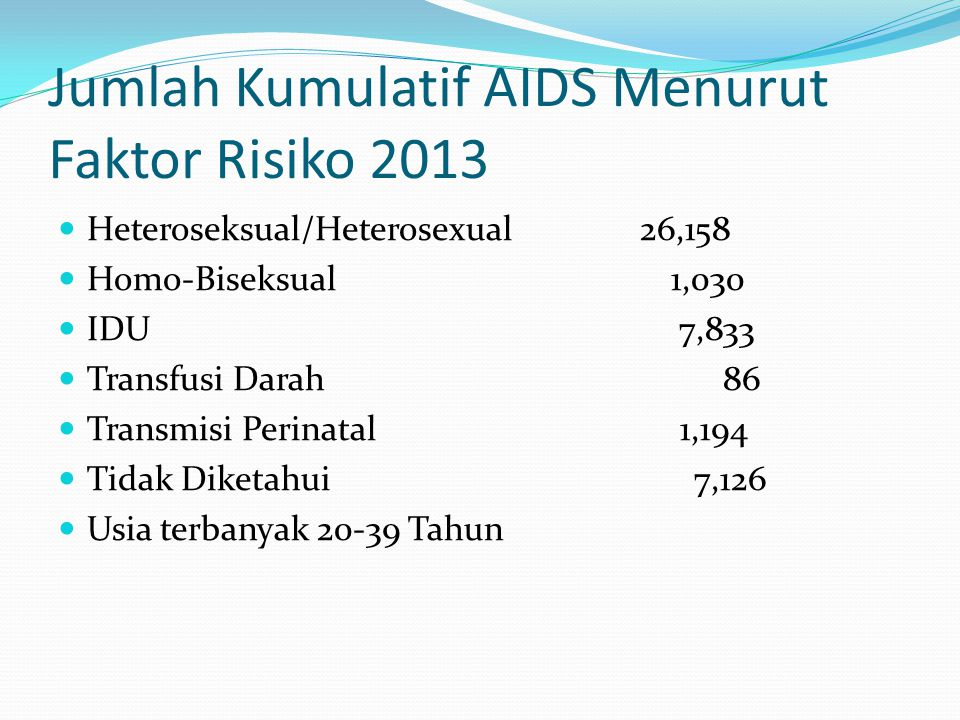 Jumlah Kumulatif AIDS Menurut Faktor Risiko 2013