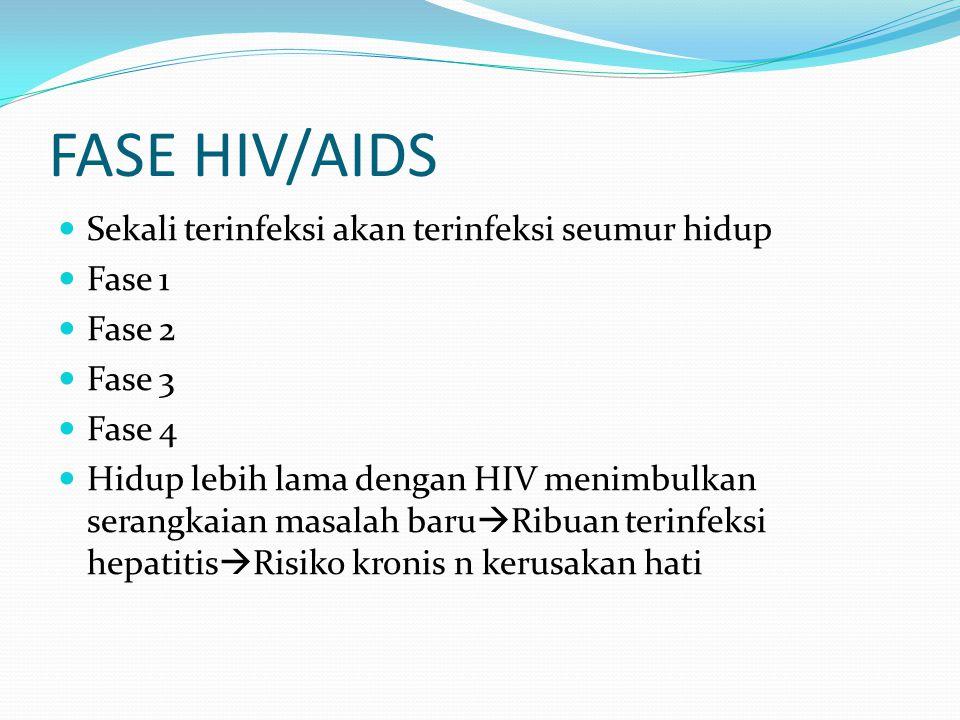 FASE HIV/AIDS Sekali terinfeksi akan terinfeksi seumur hidup Fase 1