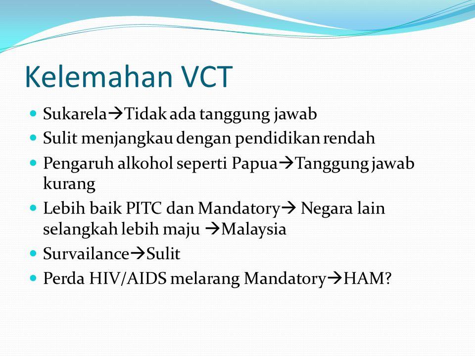 Kelemahan VCT SukarelaTidak ada tanggung jawab