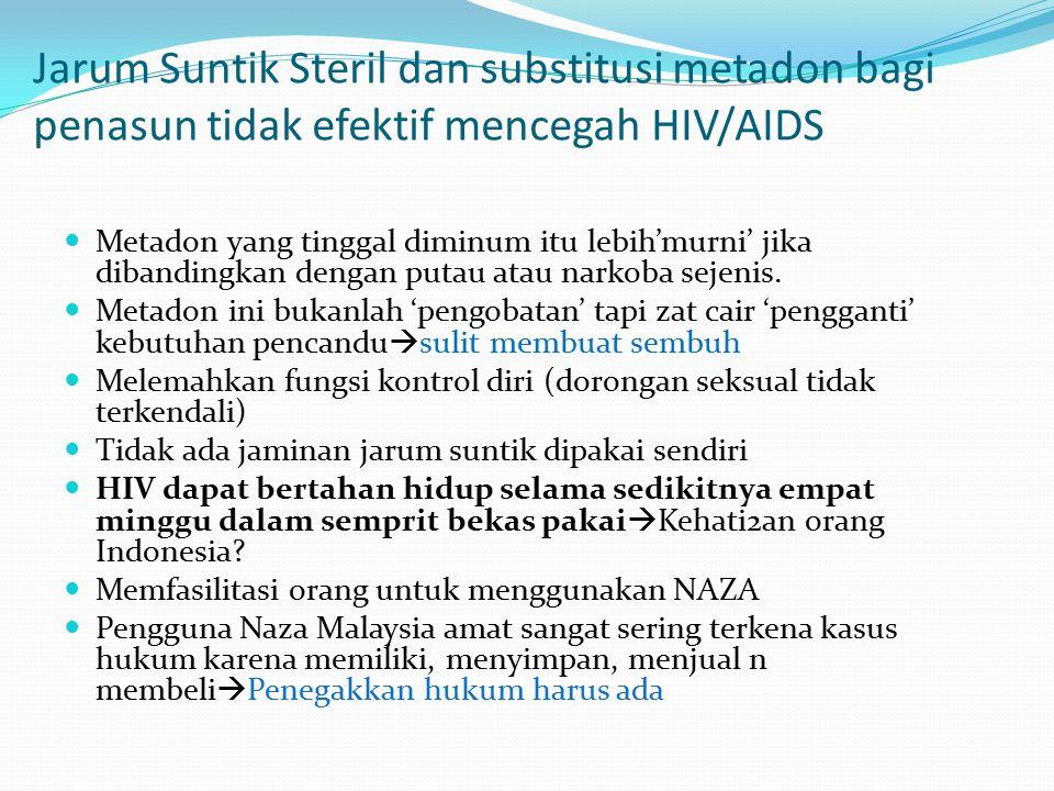 Jarum Suntik Steril dan substitusi metadon bagi penasun tidak efektif mencegah HIV/AIDS
