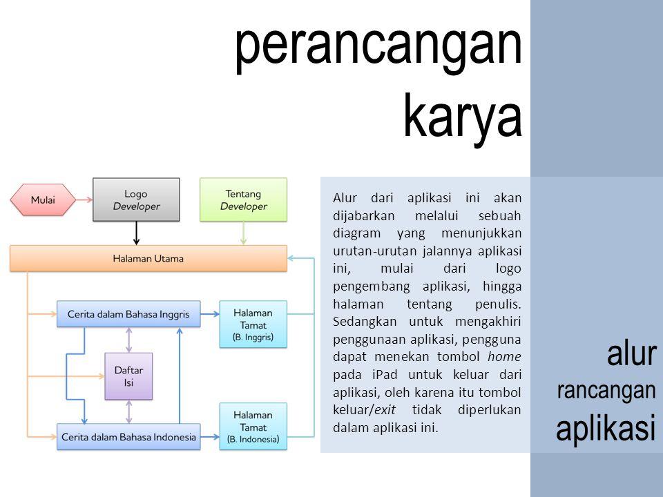 perancangan karya alur aplikasi rancangan