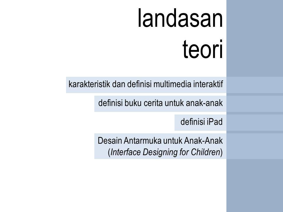 landasan teori karakteristik dan definisi multimedia interaktif