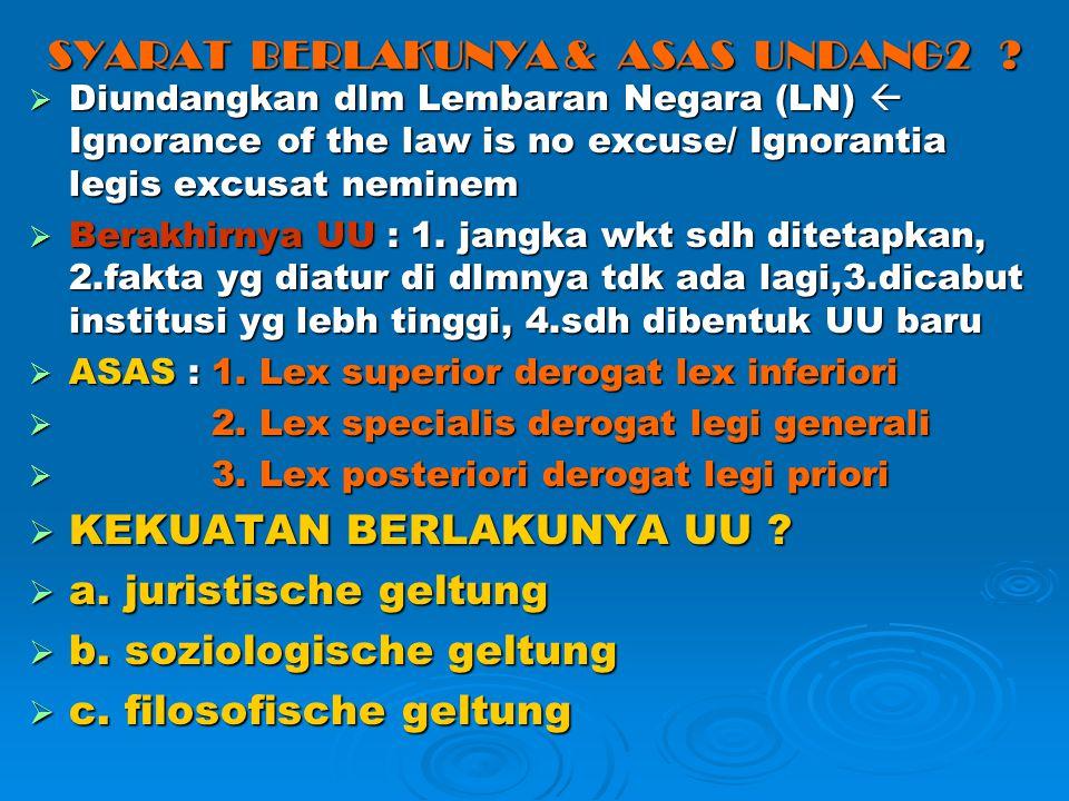 SYARAT BERLAKUNYA & ASAS UNDANG2