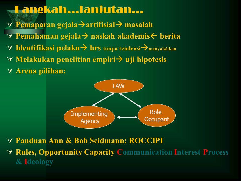 Langkah…lanjutan… Pemaparan gejalaartifisial masalah