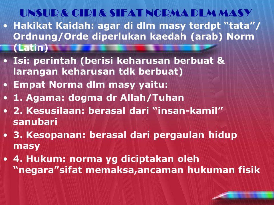 UNSUR & CIRI & SIFAT NORMA DLM MASY