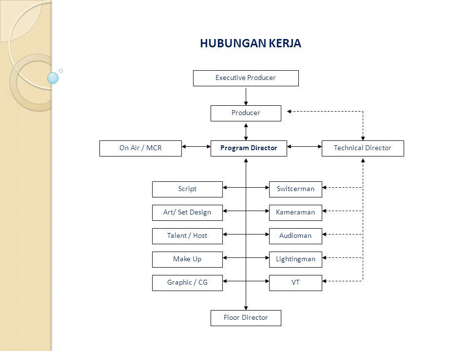 HUBUNGAN KERJA Executive Producer Producer On Air / MCR