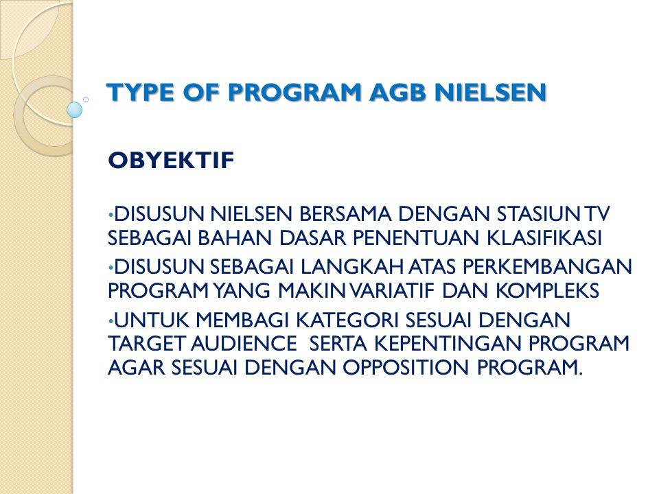 TYPE OF PROGRAM AGB NIELSEN