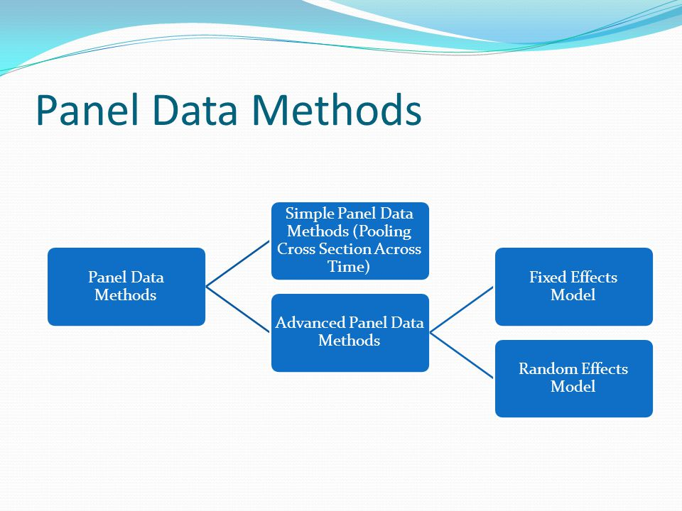 Panel Data Methods Panel Data Methods