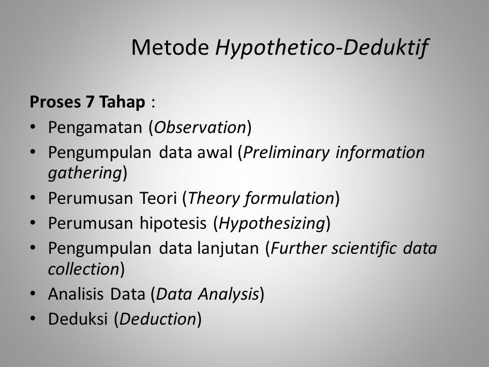 Metode Hypothetico-Deduktif