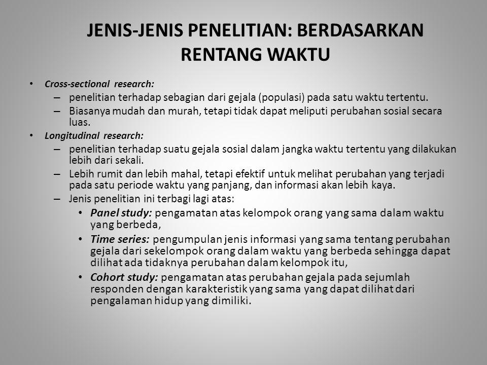 JENIS-JENIS PENELITIAN: BERDASARKAN RENTANG WAKTU