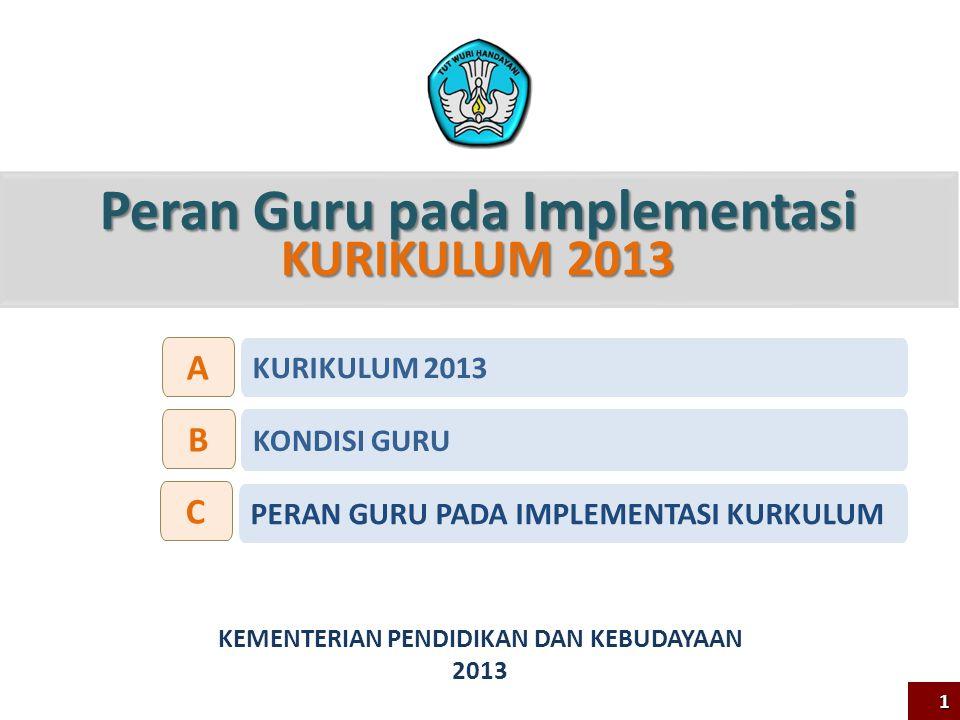 Peran Guru pada Implementasi KURIKULUM 2013