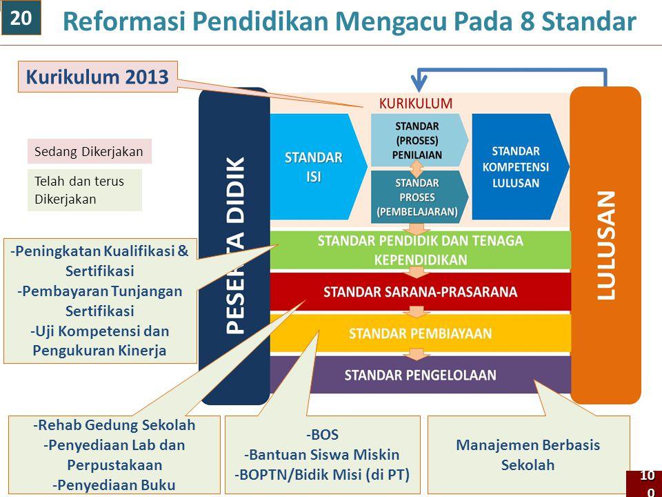 Reformasi Pendidikan Mengacu Pada 8 Standar