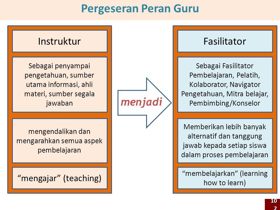 Pergeseran Peran Guru Instruktur Fasilitator menjadi