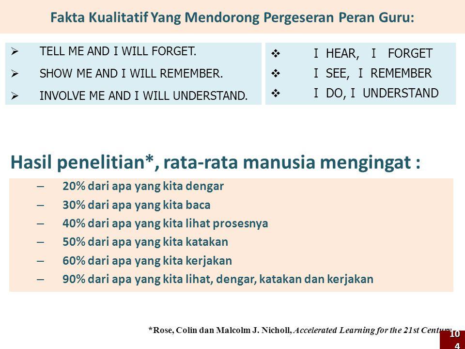 Hasil penelitian*, rata-rata manusia mengingat :